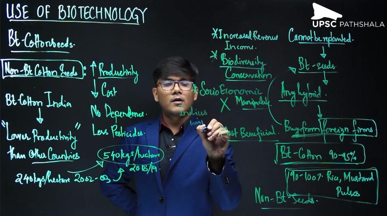 Use of Biotechnology