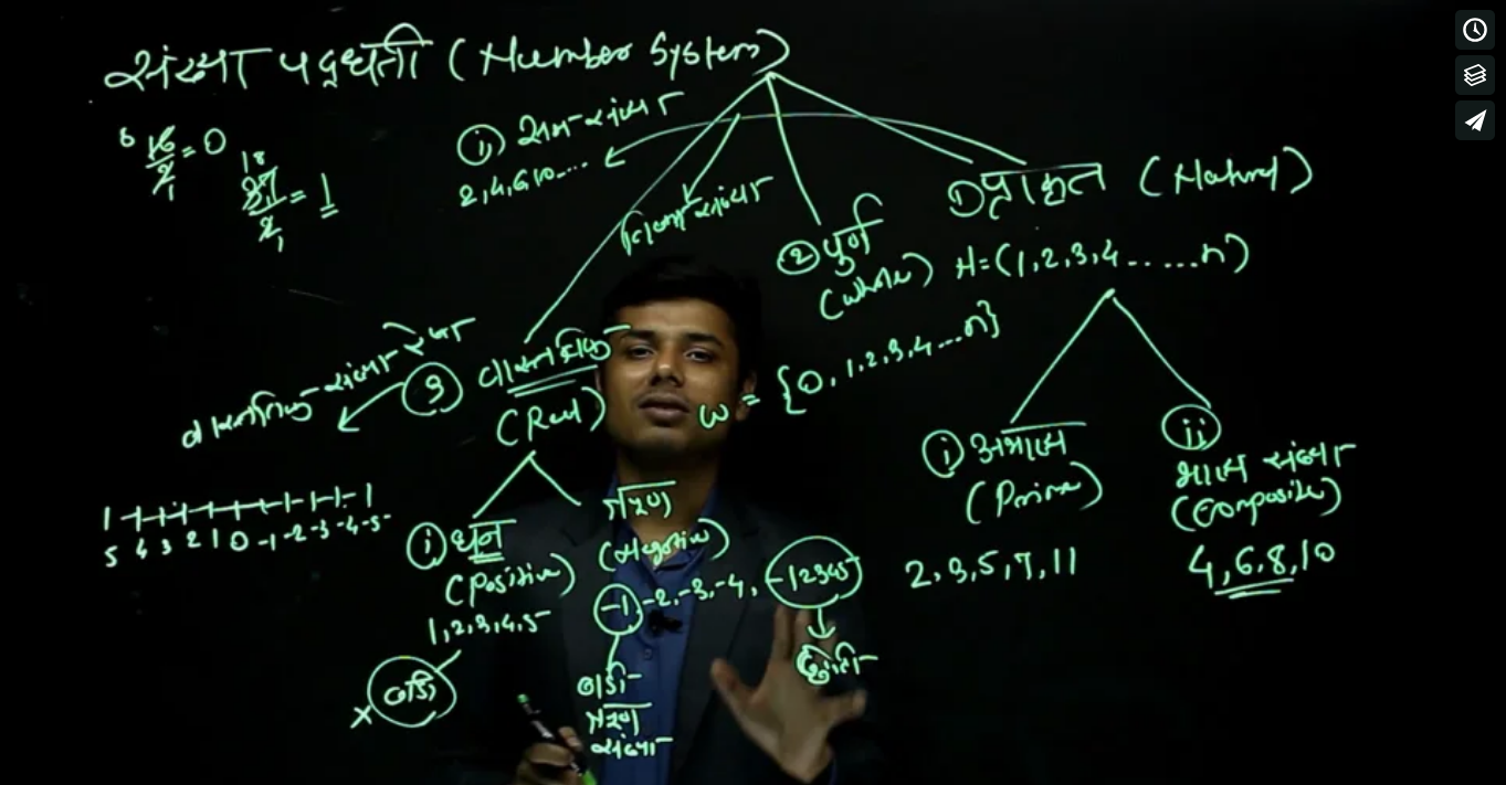 CSAT Hindi Number System (Part 1)